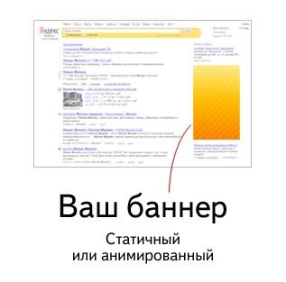 Медийно-контекстная-реклама